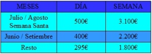 precios gib sea 43